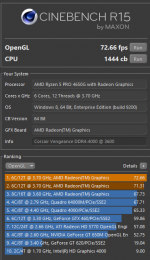 A300  4650G Corsair Vengeance DDR4-4000@3600 - CineBench R15 - OpenGL.png