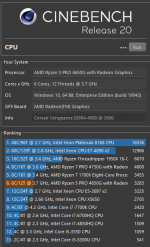 A300  4650G Corsair Vengeance DDR4-4000@3600 - CineBench R20.png