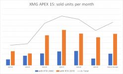 apex15_sales-volume.png