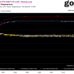 01 Clock Rate Gaming