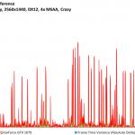 Ashes of the Singularity - GeForce GTX 1070 - FPSvsFrameTimeDiff - 2560x1440, DX12, 4x MSAA Crazy