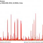Ashes of the Singularity - GeForce GTX 1070 Ti - FPSvsFrameTimeDiff - 2560x1440, DX12, 4x MSAA Crazy