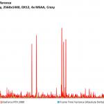 Ashes of the Singularity - GeForce RTX 2080 - FPSvsFrameTimeDiff - 2560x1440, DX12, 4x MSAA Crazy
