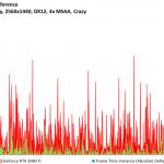 Ashes of the Singularity - GeForce RTX 2080 Ti - FPSvsFrameTimeDiff - 2560x1440, DX12, 4x MSAA Crazy