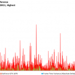 Destiny 2 - GeForce GTX 1070 - FPSvsFrameTimeDiff - 3840x2160, DX11 Highest