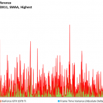 Destiny 2 - GeForce GTX 1070 Ti - FPSvsFrameTimeDiff - 2560x1440, DX11, SMAA Highest