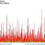 Destiny 2 - GeForce GTX 1070 Ti - FPSvsFrameTimeDiff - 3840x2160, DX11 Highest