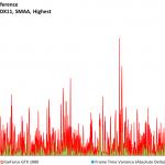 Destiny 2 - GeForce GTX 1080 - FPSvsFrameTimeDiff - 2560x1440, DX11, SMAA Highest