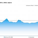 Destiny 2 - GeForce GTX 1080 - Unevenness - 2560x1440, DX11, SMAA Highest