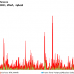 Destiny 2 - GeForce RTX 2080 Ti - FPSvsFrameTimeDiff - 2560x1440, DX11, SMAA Highest