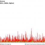 Destiny 2 - Radeon RX Vega 56 - FPSvsFrameTimeDiff - 2560x1440, DX11, SMAA Highest