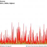 Destiny 2 - Radeon RX Vega 64 - FPSvsFrameTimeDiff - 2560x1440, DX11, SMAA Highest