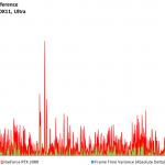 Far Cry 5 - GeForce RTX 2080 - FPSvsFrameTimeDiff - 2560x1440, DX11 Ultra
