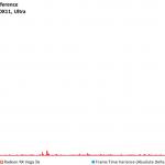 Far Cry 5 - Radeon RX Vega 56 - FPSvsFrameTimeDiff - 2560x1440, DX11 Ultra