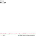 Far Cry 5 - Titan X - FPSvsFrameTimeDiff - 3840x2160, DX11 Ultra