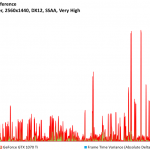 Rise of the Tomb Raider - GeForce GTX 1070 Ti - FPSvsFrameTimeDiff - 2560x1440, DX12, SSAA Very High