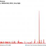 Rise of the Tomb Raider - GeForce RTX 2080 - FPSvsFrameTimeDiff - 3840x2160, DX12 Very High