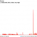 Rise of the Tomb Raider - Radeon RX Vega 64 - FPSvsFrameTimeDiff - 2560x1440, DX12, SSAA Very High