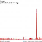 Rise of the Tomb Raider - Radeon RX Vega 64 - FPSvsFrameTimeDiff - 3840x2160, DX12 Very High