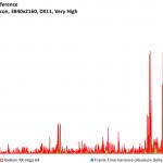 Tom Clancy's Ghost Recon - Radeon RX Vega 64 - FPSvsFrameTimeDiff - 3840x2160, DX11 Very High