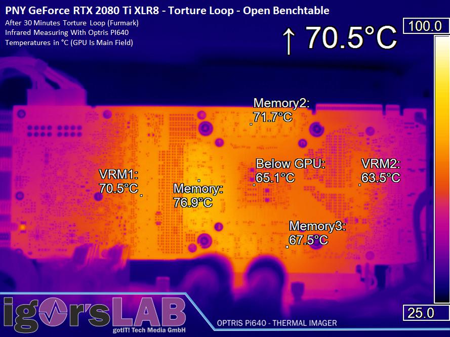 RTX 2080 Ti Temperature