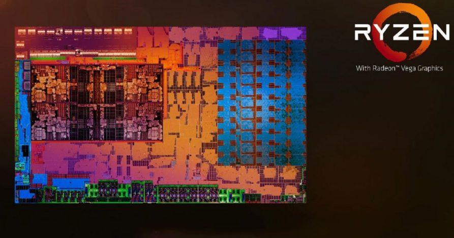 AMD Mobile Ryzen