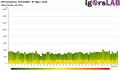 03 UHD CPU RT + DLSS