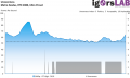 Metro Exodus - 1440p - RT High - DLSS - Unevenness - RTX 2080 Ultra Preset