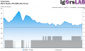 Metro Exodus - 1440p - RT High - Unevenness - RTX 2080 Ultra Preset