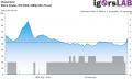 Metro Exodus - RT High - DLSS - Unevenness - RTX 2060 1080p Ultra Preset