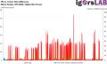 Metro Exodus - RT High - FPSvsFrameTimeDiff - RTX 2060 1440p Ultra Preset