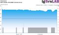 Metro Exodus - no RT - DLSS - Unevenness - RTX 2080Ti 4K Ultra Preset