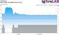 Metro Exodus - no RT - Unevenness - RTX 2080Ti 4K Ultra Preset