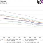 GTA V - FPS99th - 1920x1080 Ultra, MSAA 8x