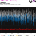 05 Gaming Power Consumption
