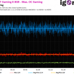 07 Max OC Gaming Current