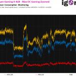 12 Max OC Gaming Zoom Power