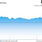 Far Cry 5 - MSI GTX 1660 Super Gaming X 6GB - Unevenness - 1920 x 1080 DX11, Ultra Preset