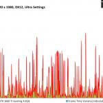 Total War Three Kingdoms - MSI GTX 1660 Ti Gaming X 6GB - FPSvsFrameTimeDiff - 1920 x 1080 DX12, Ultra Settings