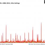 Total War Three Kingdoms - MSI RX 5700 XT Gaming X 8GB - FPSvsFrameTimeDiff - 1920 x 1080 DX12, Ultra Settings