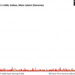 Wolfenstein Young Blood - MSI GTX 1660 Super Gaming X 6GB - FPSvsFrameTimeDiff - 2560 x 1440 Vulkan, Mein Leben_ (Extreme)