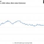 Wolfenstein Young Blood - MSI GTX 1660 Super Gaming X 6GB - FrameTimeSolo - 2560 x 1440 Vulkan, Mein Leben_ (Extreme)