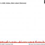 Wolfenstein Young Blood - MSI GTX 1660 Ti Gaming X 6GB - FPSvsFrameTimeDiff - 2560 x 1440 Vulkan, Mein Leben_ (Extreme)