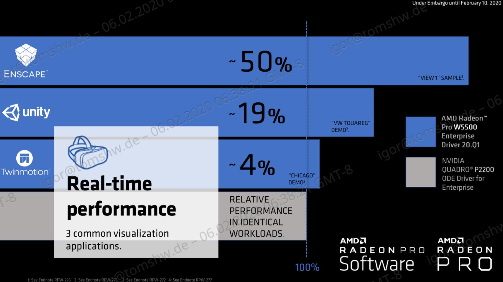 AMD aktualisiert die Radeon PRO Software Suite: VR wächst und gedeiht