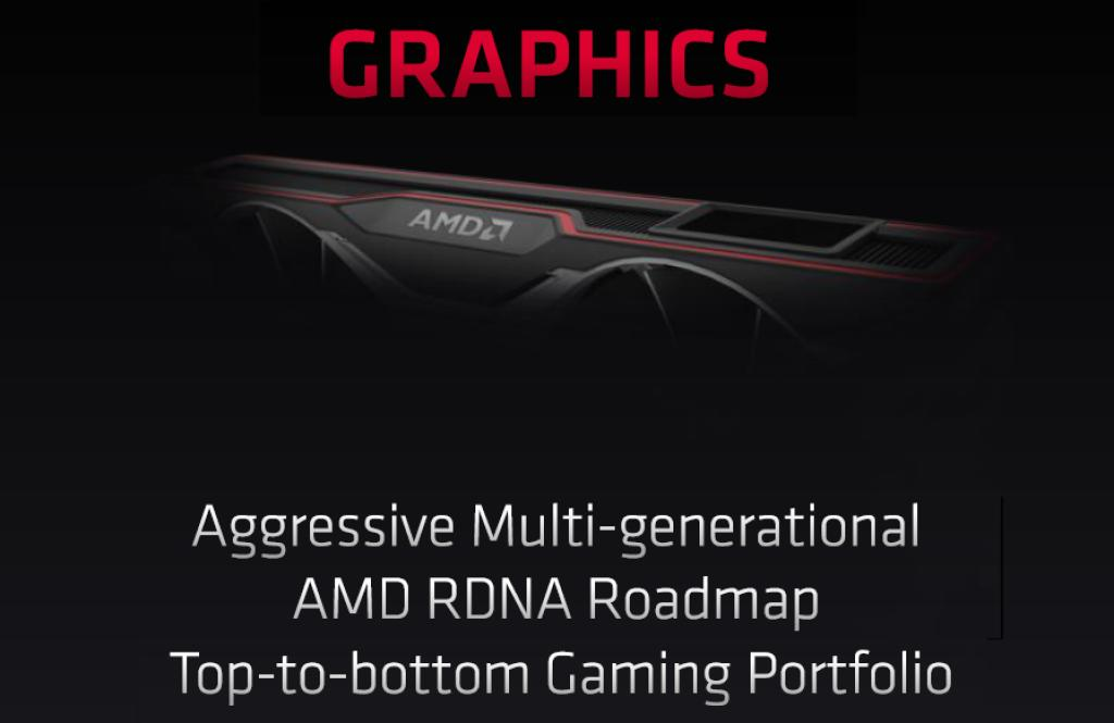Rdna2 Navi 20 Gpus And Rdna Navi 10 Refresh Gpus Will Be Together The New Product Portfolio For Amds Graphics Cards Igor Slab