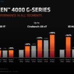 Ryzen 4000 G-Series_Page_06