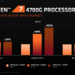 Ryzen 4000 G-Series_Page_08