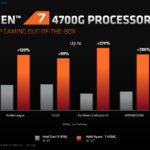 Ryzen 4000 G-Series_Page_09