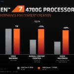 Ryzen 4000 G-Series_Page_10