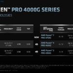 Ryzen 4000 G-Series_Page_20